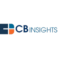 CB Insights Food Replacement Market Map